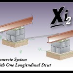Xi2 System for Concrete Set